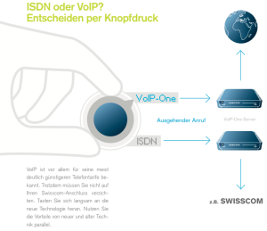 externe-anbindung-01-voip-isdn