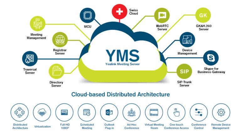 YMS Videokonferenz-Server